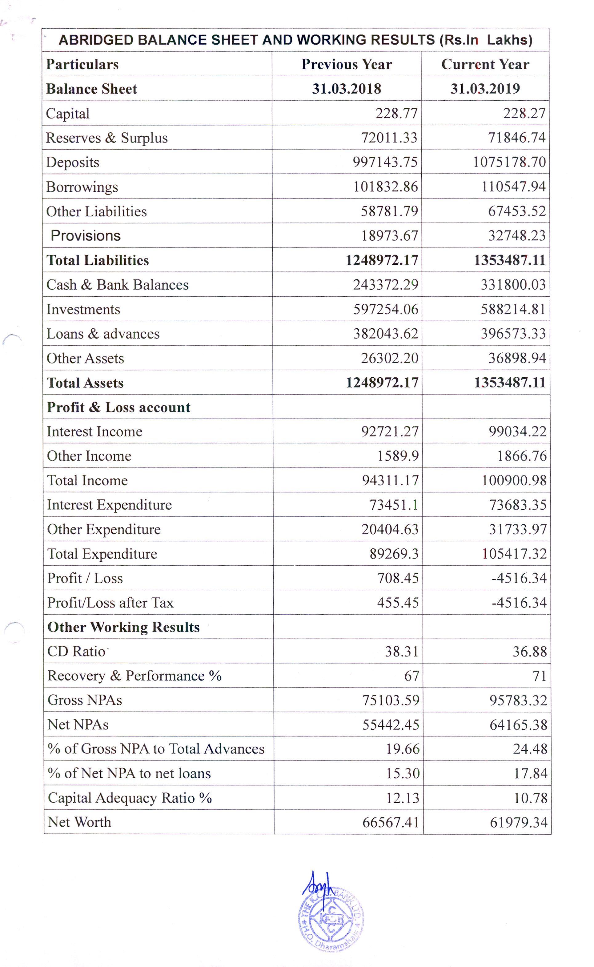 kangra central cooperative bank net banking